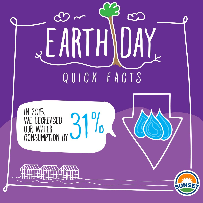 EarthDay-decreaseinwater.jpg