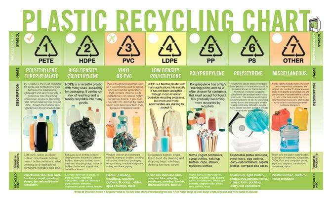 PlasticRecyclingChart.jpg